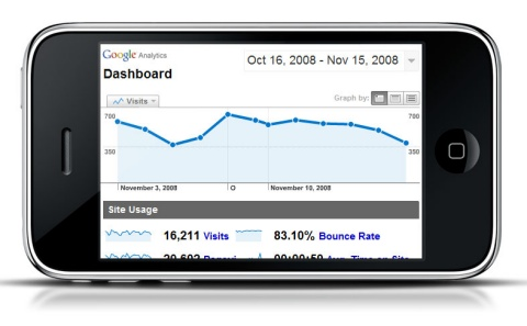 Google Analytics en tu iPhone