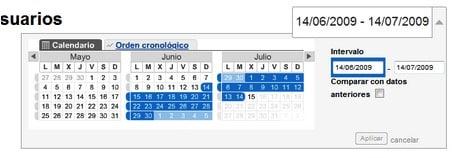 Google Analytics - Mostrar fechas para la analitica