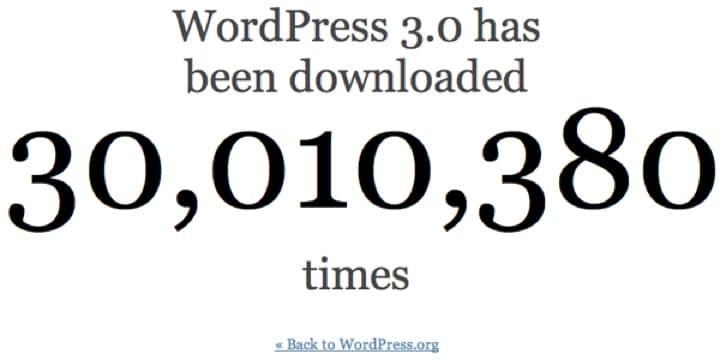 Wordpress se descarga 30 millones de veces