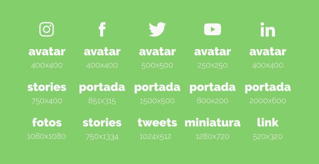 tamaños estándares redes sociales