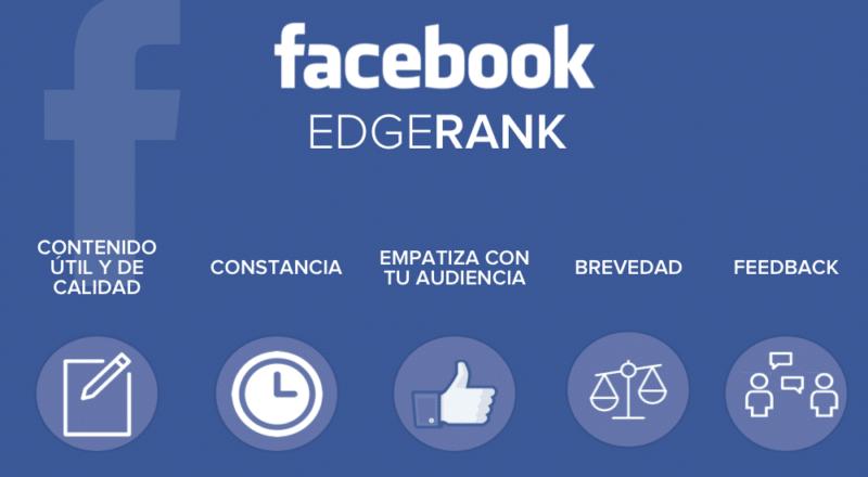 EdgeRank, posicionamiento en Facebook de páginas de empresa
